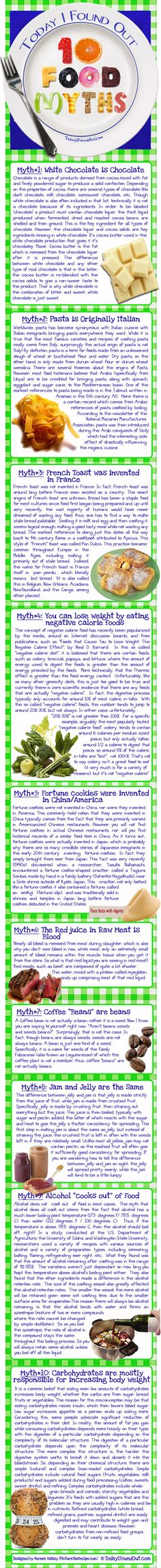 10 FOOD MYTHS – another cool graphic and you might learn something too!