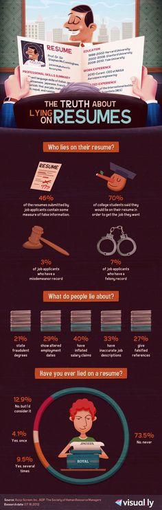 La verdad sobre las mentiras en los Curriculum Vitae #infografia #infographic