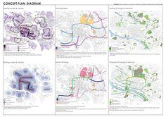 http://www.udsu-strath.com/wp-content/uploads/2012/02/4B-Concept-Diagram.jpg