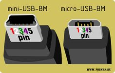 USB mini и USB micro Simple Electronics, Electronics Components, Electronics Projects, Electronic Circuit Projects, Electronic Engineering, Usb, Wireless Spy Camera, Vga Connector, Electrical Diagram