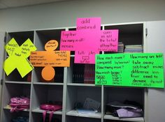 Awesome way to remind students key words/questions for each math operation. So visual and practical! =)