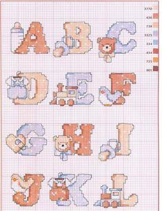 Schema 7 Alfabeti
