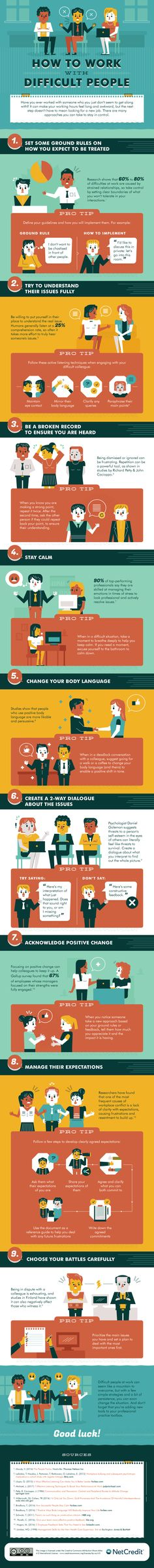 How to Work With Difficult People - #infographic