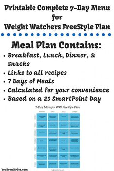 Print our Complete menu Plan for Weight Watchers FreeStyle Plan! This easy to use Meal Plan is great for those on the WW FreeStyle SmartPoints program. Easy to adapt and family-friendly meals make it a hit! Weight Watchers Meal Plans, Weight Watchers Snacks, Wellness Tips, Health And Wellness, Annorexia Tips, Weigt Watchers, One Week Meal Plan, Lose Weight, Weight Loss