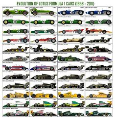 Lotus and Ferrari, the quintessential F1 teams! Period!