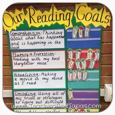 Reading goals anchor chart