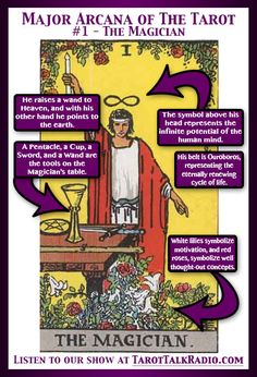 Divination: Major Arcana of The #Tarot: #1 ~ The Magician.