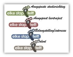 Welke stap je ook neemt, ze zijn allen even belangrijk.  www.elsdrost.nl
