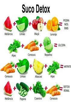 Healthy Nutrition, Healthy Life, Healthy Eating, Healthy Recipes, Nutrition Guide, Bebidas Detox, Detox Diet Drinks, Diet Diary, Vegan Party Food