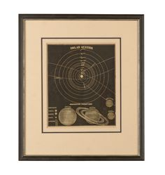 """Framed Astronomical Engraving Solar System c1900 15-1/2"""" W x 18"""" H F6179"""