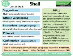 The meaning and uses of Shall in English