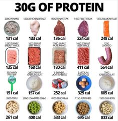 Healthy Recipes This is the approximate portion and caloric value across a plethora of animal and plant based foods - Health and Nutrition Fitness Motivation, Tips Fitness, Fitness Goals, Fitness Life, Yoga Fitness, Health Fitness, 30 Grams Of Protein, Protein Foods, Protein Pow