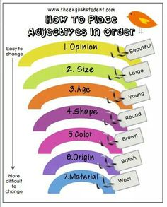 Free Adjective order anchor!