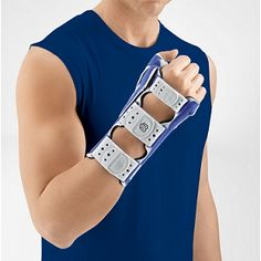 Wrist brace, best brace, lowest price braces,Wrist support,cross fit injuries