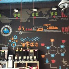 BUDAPEST: have a great cup of coffee (till very late ;) @ Blue Bird Cafe. Nice place to work too.