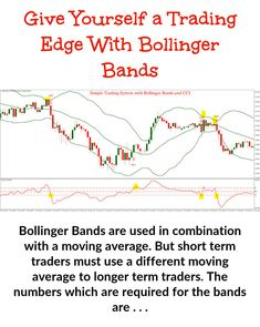 Bollinger band trading is focused on volatility. Learning how price volatility operates and also how you are able to take full advantage of it could very well make a major difference towards your earnings levels. Bollinger Bands, Stock Charts, Moving Average, Very Well, Being Used, Bb, Learning, Studying, Teaching