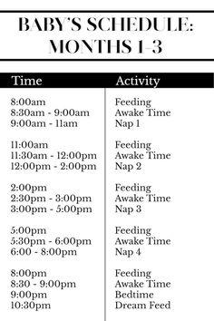Baby Feeding Chart, Baby Feeding Schedule, Baby Sleep Schedule, Newborn Baby Tips, Newborn Schedule, Baby Baby, One Month Old Baby, Baby Month By Month, Baby Timeline
