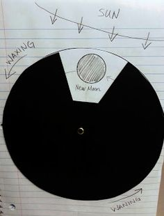 Science Education Moon Phases - Moon Phases Wheel for Interactive Science Notebooks. Fourth Grade Science, Middle School Science, Elementary Science, Science Classroom, Teaching Science, Science Education, Physical Education, Waldorf Education, Elementary Schools