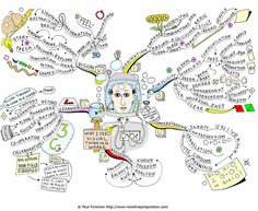 4 Wonderful Critical Thinking Graphics ~ Educational Technology and Mobile Learning