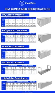 Understand shipping container specifications and shipping methods Trade Tips Flat Rack Container, Container Shop, Cargo Container Homes, Building A Container Home, Container House Design, Shipping Container Dimensions, Shipping Container Design, Shipping Container House Plans, Container Specifications
