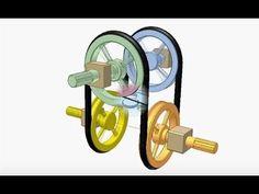 Ременная передача - Принцип работы механизмов с помощью ремня - YouTube