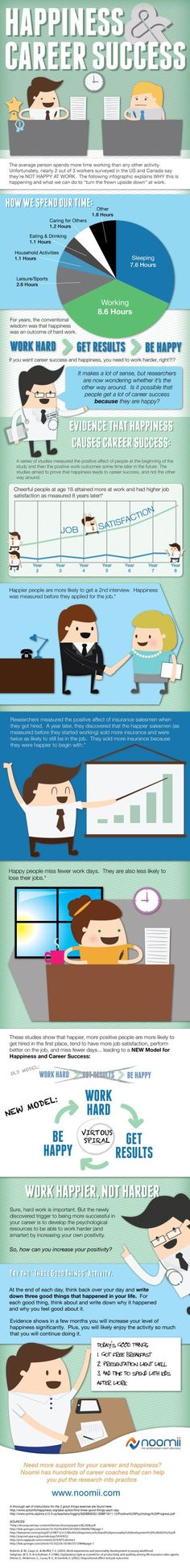 Want a Great Career? Work Happier, Not Harder [#Infographic] #careers