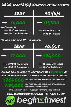 much can you save to a Roth IRA in What income can you have to still deduct IRA contributions? Here is our 2019 annual Roth, IRA, and contribution limit page: Financial Peace, Financial Tips, Financial Literacy, Financial Planning, Roth Ira Contributions, Ira Investment, Savings Plan, Savings Challenge, Tax Deductions