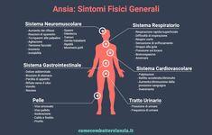 Ansia: Sintomi Fisici e Psichici per Ogni Tipo