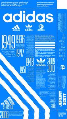 adidas neo history