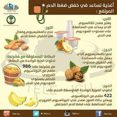 اغذية تساعد في خفض ضغط الدم المرتفع