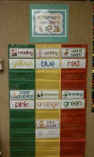 First Grade Fanatics: How we do literacy centers