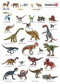 30 Ideas De Dinosaurios Dinosaurios Nombres De Dinosaurios Tipos De Dinosaurios El término dinosaurio fue propuesto por sir richard owen en 1842 para nombrar a los enormes y extintos reptiles que se habían hallado por primera vez en gran bretaña. dinosaurios nombres de dinosaurios