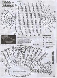 CROCHÊ, PONTO CRUZ, VAGONITE, MACRAMÊ, PEDRARIA, PATCHWORK, ARTESANATO e IDÉIAS DE DECORAÇÃO: FRUTEIRA OVAL EM CROCHÊ ENDURECIDO