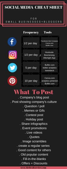 A social media cheat sheet for small businesses and bloggers - a useful info-graphic on what to post on social media, when and what tools to use!   #socialmedia #cheatsheet #tips #small #businesses #bloggers #tools #content #post #ideas #digitalmarketingstrategy #marketingcompany
