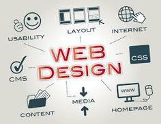 How To Choose The Best Web Designer For Your Budget - Great Huffington Post article about how to choose the best web developer