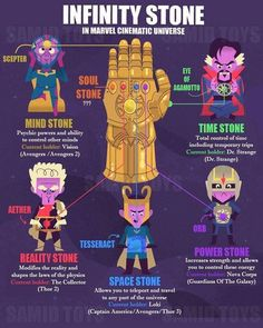 So excited for Infinity War! (but I find it hard to keep track of all the infinity stones so here's a good guide to which stone is which)…