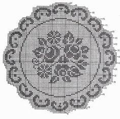 Naperon redondo com flores. Baby Cross Stitch Patterns, Cross Stitch Alphabet, Cross Stitch Embroidery, Crochet Patterns, Crochet Table Runner, Crochet Tablecloth, Crochet Dolls, Knit Crochet, Mantel Redondo
