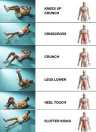 A Healthy You: Ab Exercises