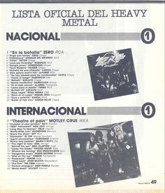 Zero y Mötley Crüe arrasaron ese año. Heavy Metal, Heavy Rock, Zero, Heavy Metal Music