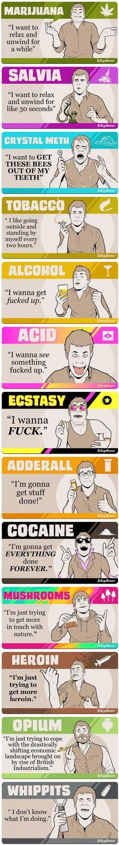 Qual'è la droga giusta per te?