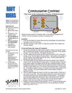 Here's a fun activity for reviewing the commutative property of multiplication. Multiplication Activities, Math 2, Fun Math, Math Activities, Middle School Teachers, School Fun, School Stuff, School Ideas, Algebraic Properties