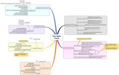 The agile team and its roles and responsibilities | diagram | infographic | link : Flickr | ram2013