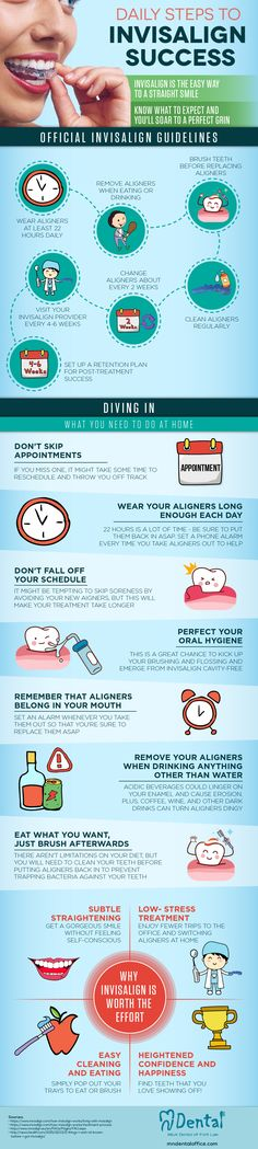 Visual Guide to Easy Invisalign Treatment #invisalign #treatment #straightteeth #easy #tips
