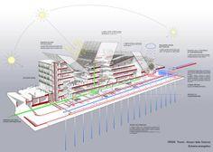 """Museum of Science """"MUSE"""", Trento, Renzo Piano"""
