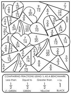 Math coloring pages fractions Fractions Équivalentes, 3rd Grade Fractions, Simplifying Fractions, Fourth Grade Math, Fractions Worksheets, Dividing Fractions, Equivalent Fractions, Adding Fractions, 4th Grade Math Worksheets