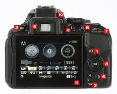 Funcionamiento Nikon D5300