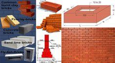 The properties of good quality bricks