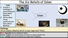 The Six Beliefs of Islam - Edexcel GCSE Religious Studies B - Area of Study 2 - Islam