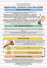 SEGURANÇA JURÍDICA NAS RELAÇÕES - DIREITO ADQUIRIDO, ATO JURÍDICO PERFEITO, COISA JULGADA, TRÂNSITO EM JULGADO