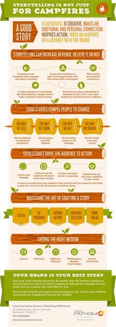 Storytelling & Social Media? - Storytelling & Social Media!